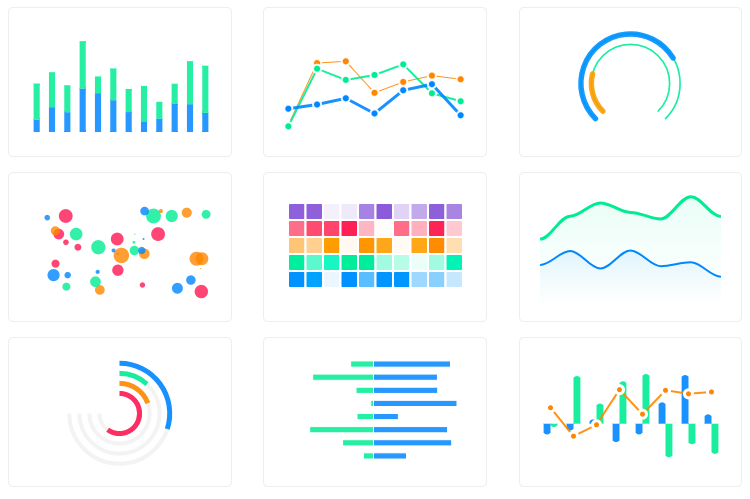22 Best JavaScript libraries for creating visualisations of