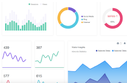 Apexcharts Dashboard Templates