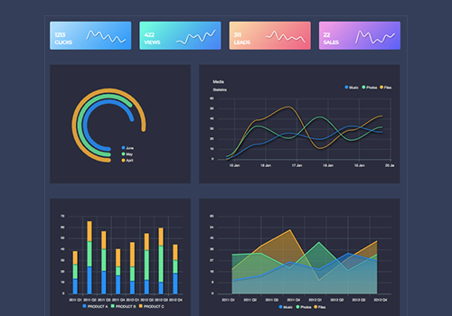 dark dashboard with charts