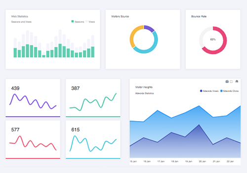 material dashboard with charts