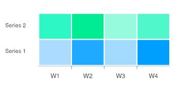 Heat Map Charts Chart Guide & Documentation – ApexCharts js